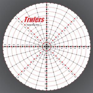 trulers mag-10